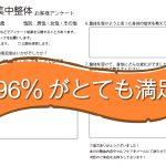 96%のお客様がとても満足【2018年アンケート結果まとめ】